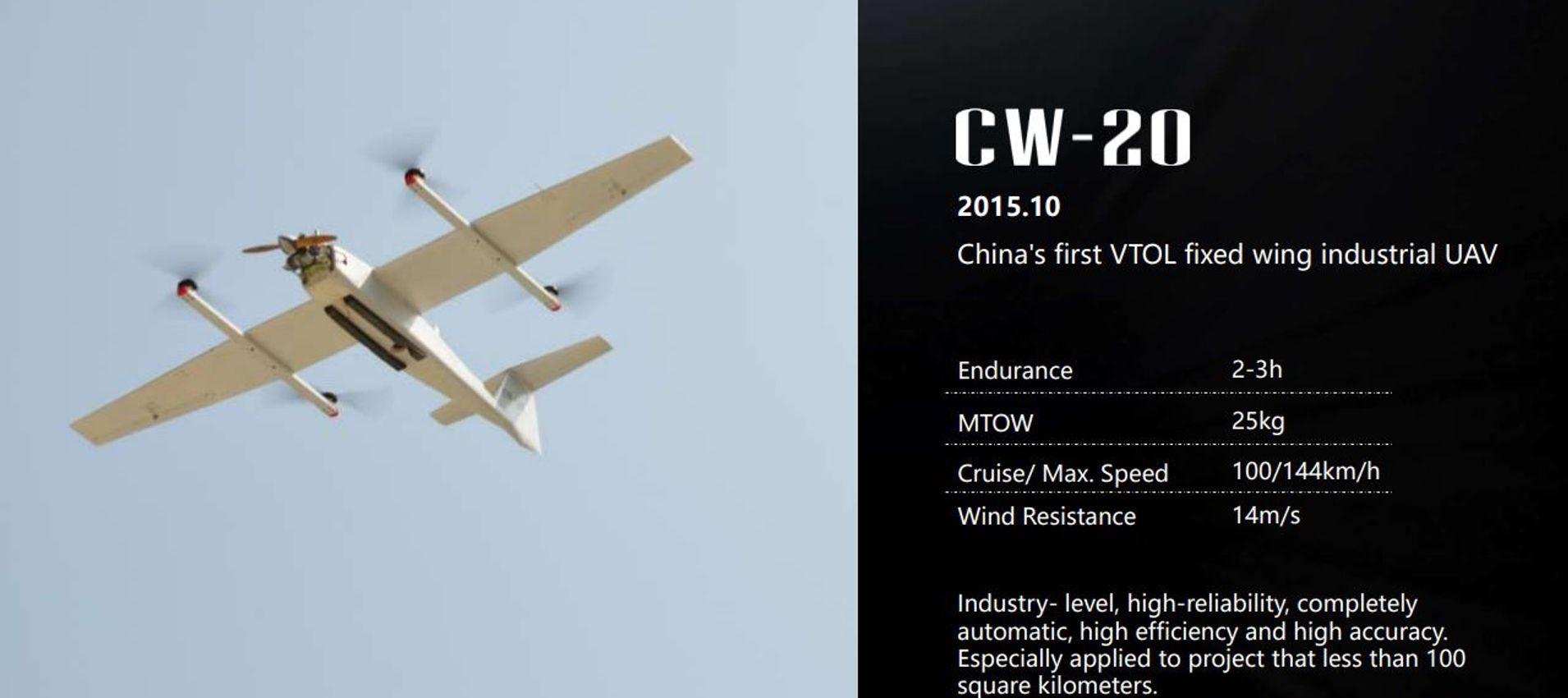 UAV RPAS VTOL FW